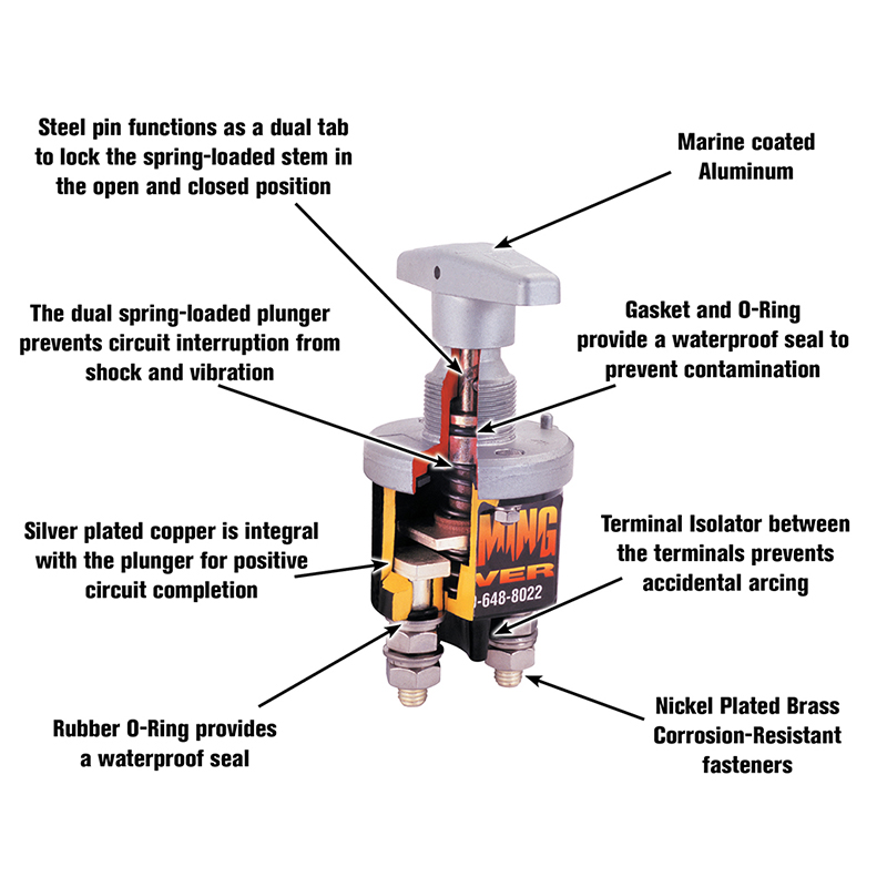 Battery Disconnect Wiring Diagram Remote Battery Terminal Switch